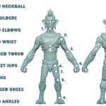 Animal Warriors of the Kingdom Kickstarter funded action figure articulation points